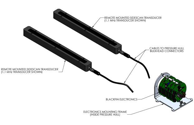 BlackFin Sidescan Kit